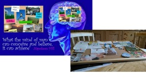 Vision Board Blog